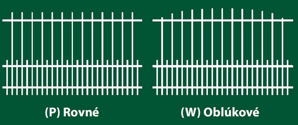 tvar plotového panelu