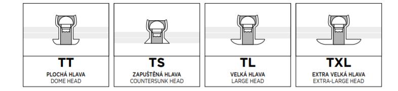 Typy hlav nýtů