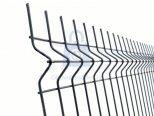 3D plotové panely